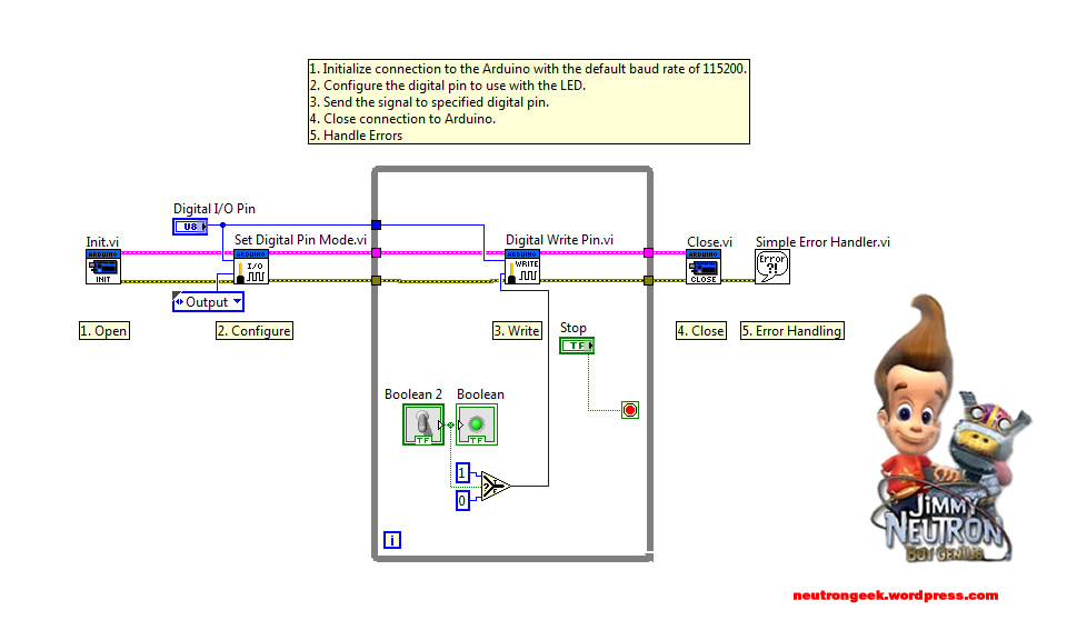 Arduino et LIFA LabVIEW Interface For