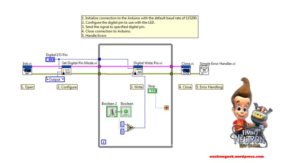 LABVIEW Y ARDUINO